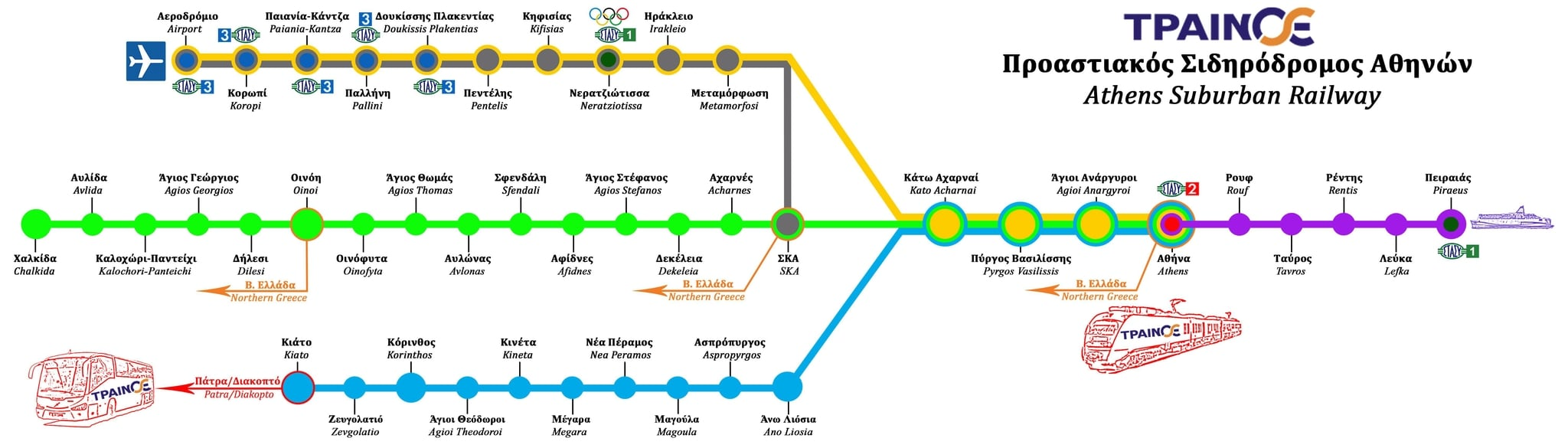 Athens Suburban Railway Map - Linking Athens International Airport with the city of Athens, the port of Piraeus, Kiato, and the greek mainline railway to the north.